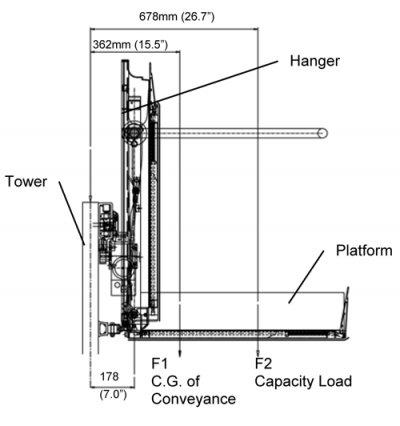 images of ricon lift chair wiring diagram wire diagram images diagram of vertical wheelchair lifts wiring diagram schematic diagram of vertical wheelchair lifts wiring diagram schematic
